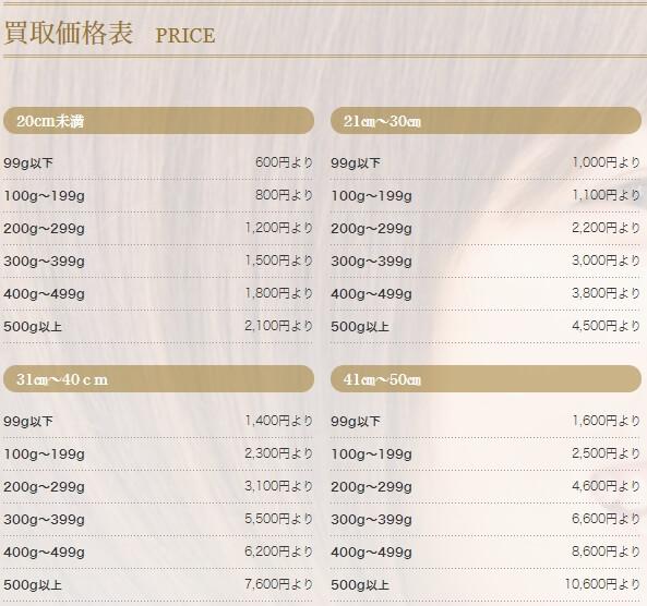 タムタムの価格