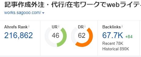 ahrefsの数値